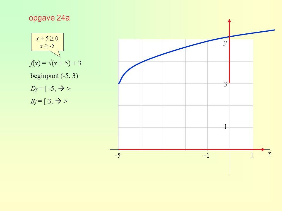 ∙ opgave 24a y f(x) = √(x + 5) + 3 beginpunt (-5, 3) Df = [ -5,  >